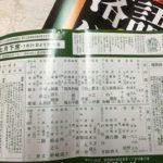 東京に来たなら『浅草演芸ホール』に行くべきです!